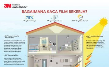 3M Indonesia Kaca Film hemat energi listrik bebas UV realestat id dok